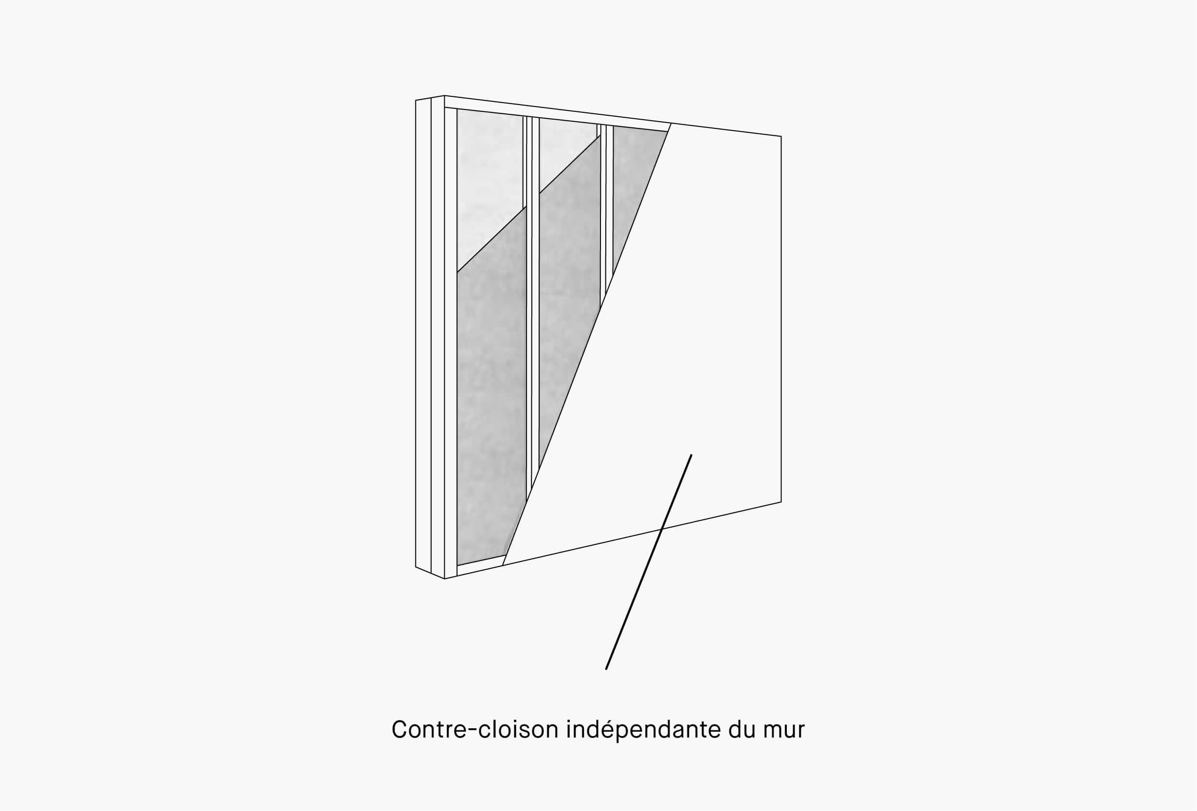 Comment Isoler Un Plafond Contre Le Bruit les travaux à mener si vous êtes gênés par des bruits
