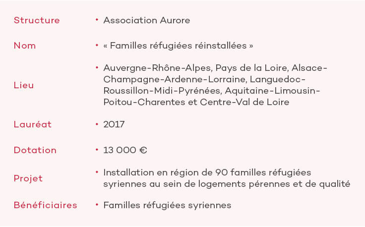 Familles réfugiées réinstallées